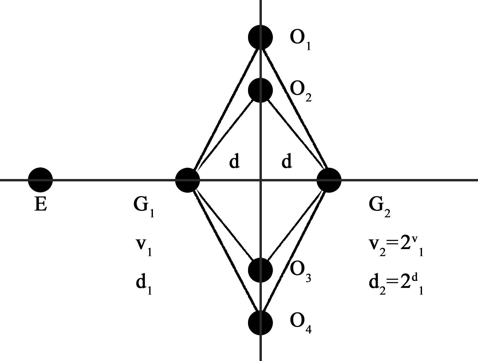 Santilli respons diagram 2
